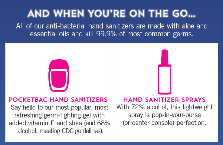 And when you're on the go… All of our anti-bacterial hand sanitizers are made with aloe and essential oils and kill 99.9% of most common germs. PocketBac Hand Sanitizers: Say hello to our most popular, most refreshing germ-fighting gel with added vitamin E and shea (and 68% alcohol, meeting CDC guidelines). Hand Sanitizer Sprays: With 72% alcohol, this lightweight spray is pop-in-your-purse (or center console) perfection.